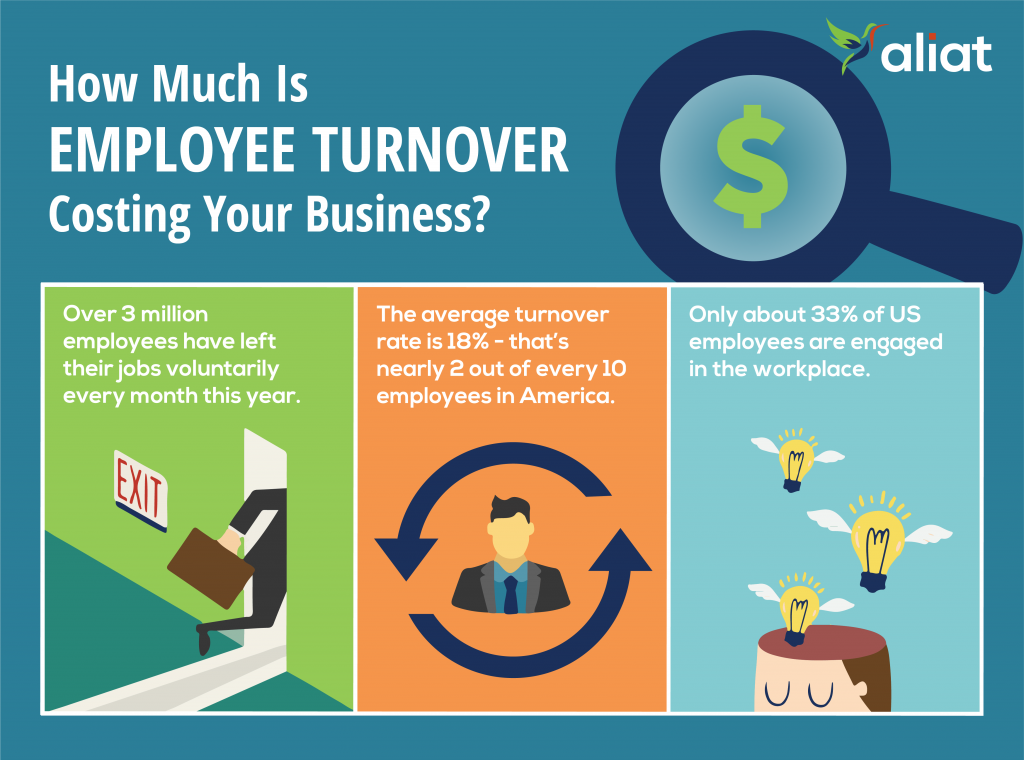 Aliat-Employee-Turnover-Infographic-2018