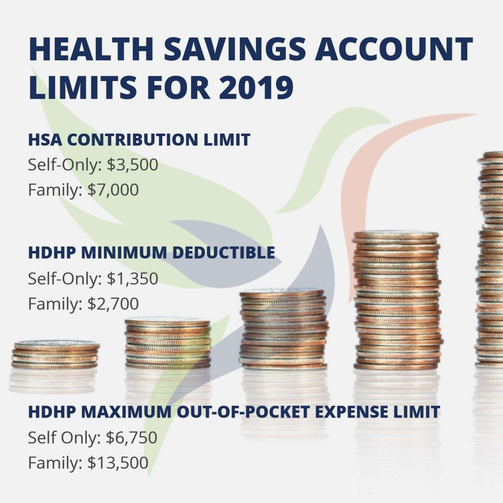 Aliat-HSA-Limits-for-2019