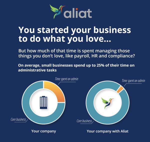 aliat-time-spent-admin-work-professional-employer-organization-for-web