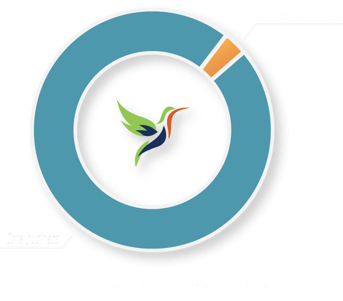 your company with Aliat