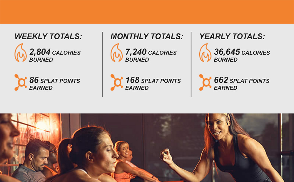 Orangetheory-Fitness-Track-Your-Progress