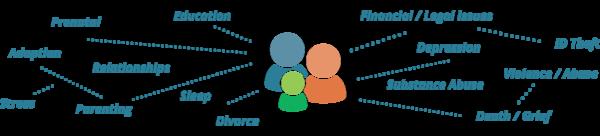 aliat-cigna-employee-assistance-program-web